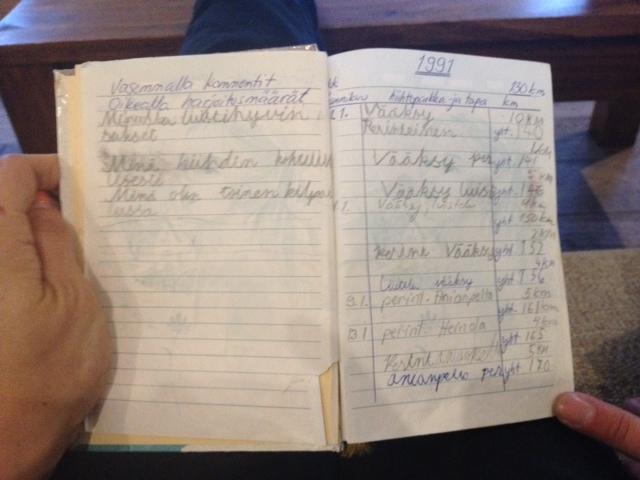 Hiihtopäiväkirja vuosimallia -91